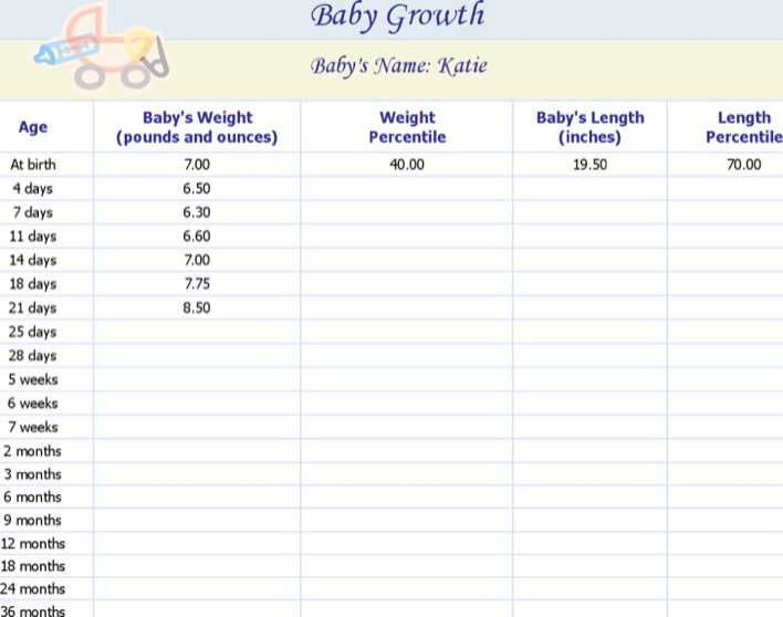 Preemie Baby Growth Chart Template | Download Free & Premium