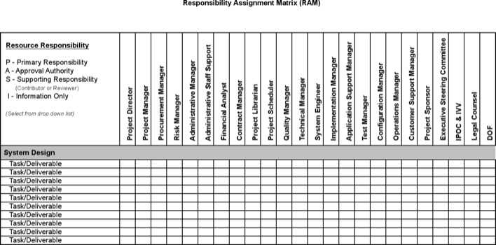 responsibility assignment matrix template excel download