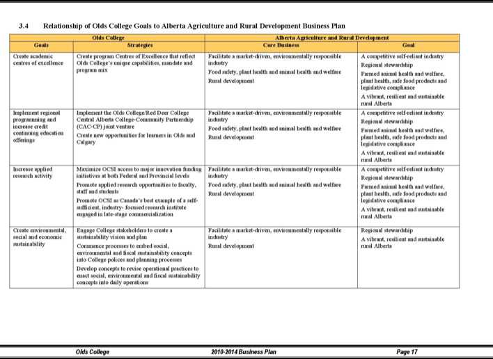 Construction Company Business Plan Template Strategic Business
