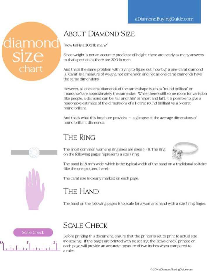 Sample Diamond Ring Clarity And Color Chart – Sample Diamond Chart