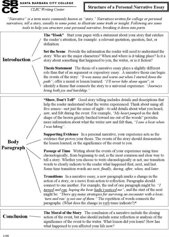 Outstanding Sermon Notes Template Ornament - Examples Professional ...