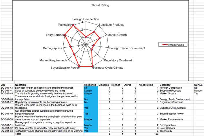 next plc stakeholder analysis Finally, stakeholder analysis enables organizations to better the next two steps are to determine how various stakeholders are affected by the firm's.