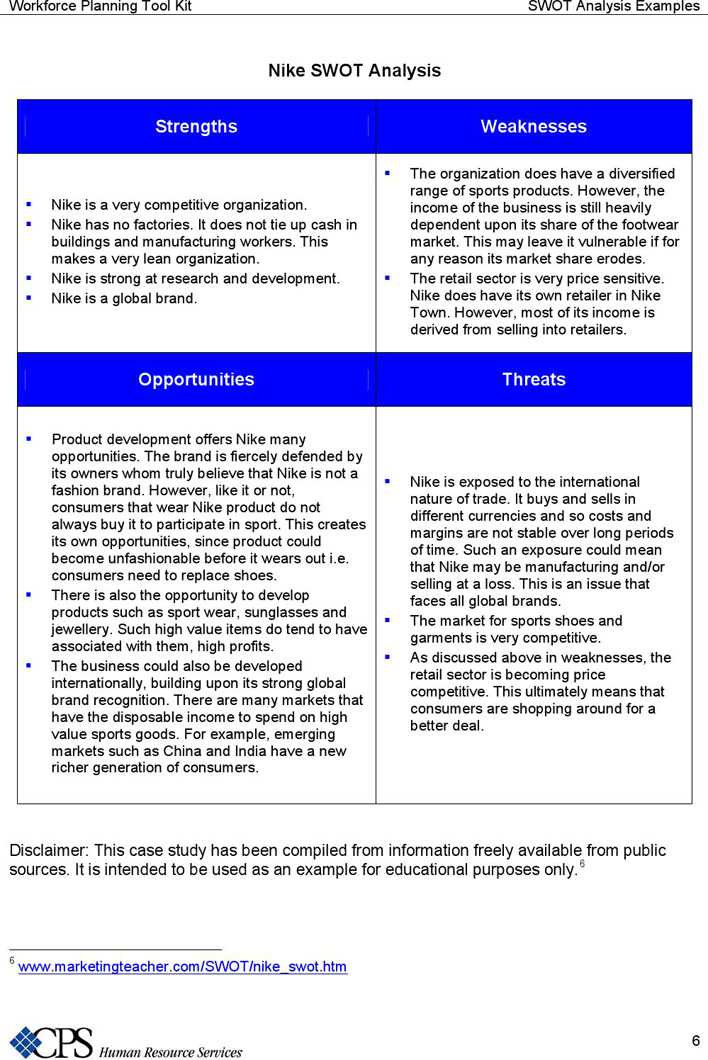 retail sector opportunity and threats essay Looking for the best amazoncom inc swot analysis in opportunities and threats skip to worldwide who use amazon as their primary non-grocery retail.