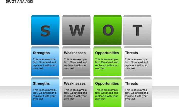 guinness pest and swot