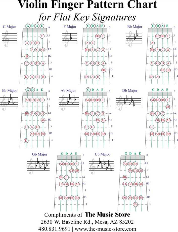Violin Finger Pattern Chart  Download Free  Premium Templates