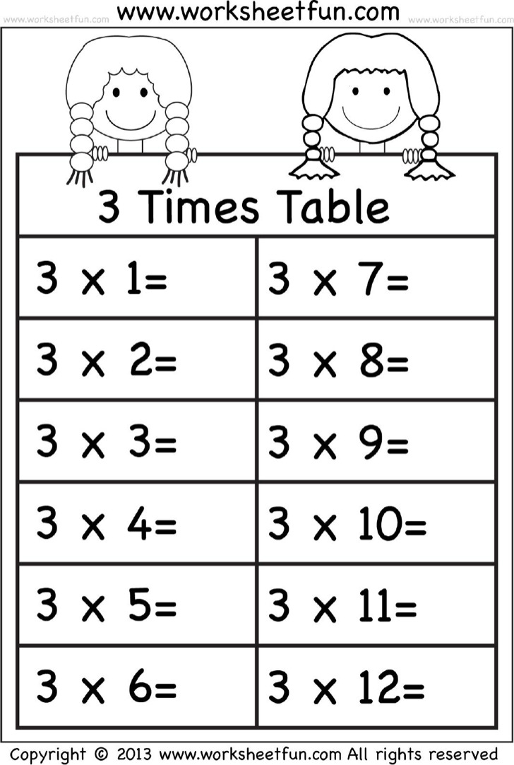 Times Tables Worksheets – 3 Times Table Worksheet