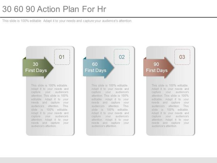 30 60 90 Day Plan For New Job PPT