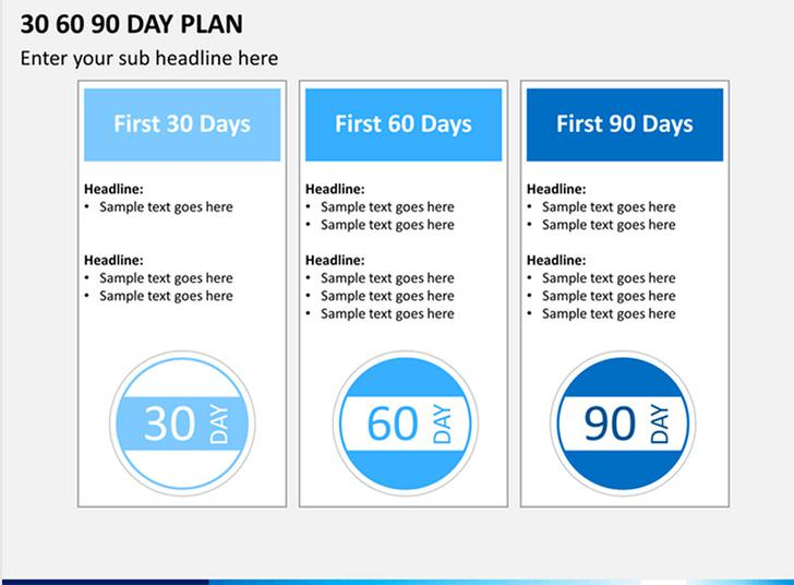 30 60 90 Day Plan for New Manager Word Template