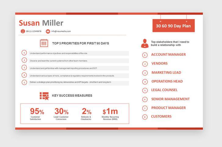 30 60 90 Day Plan Job Application Download