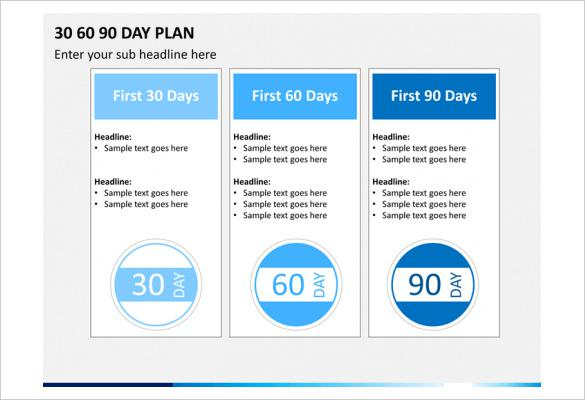 30 60 90 Day Plan Template Powerpoint Format Download