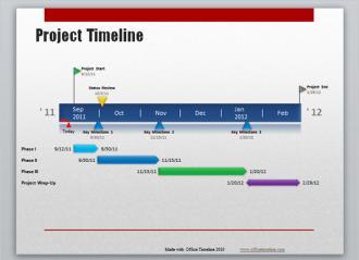 timeline templates mac