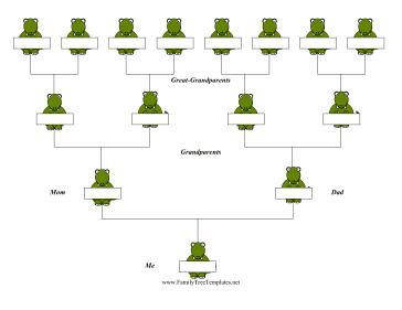 4 Generation Family Tree In Color Template