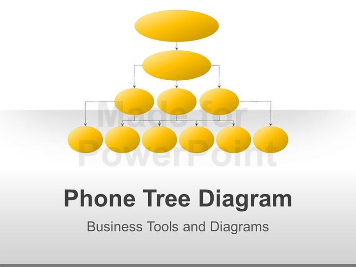 Printable Phone Tree Template Download Free Amp Premium