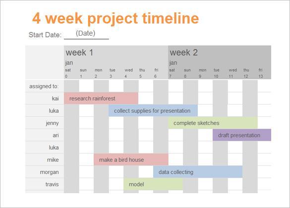 4 Week Calendar Timeline Template