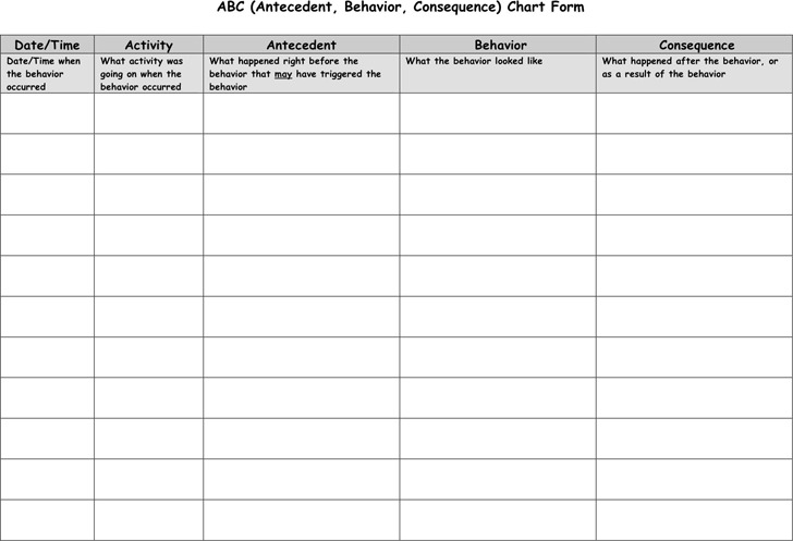 Abc Chart  Download Free  Premium Templates Forms  Samples For