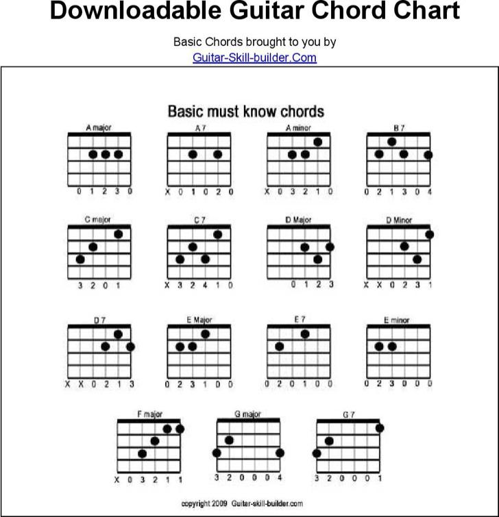 Acoustic Guitar Chords Chart For Beginner