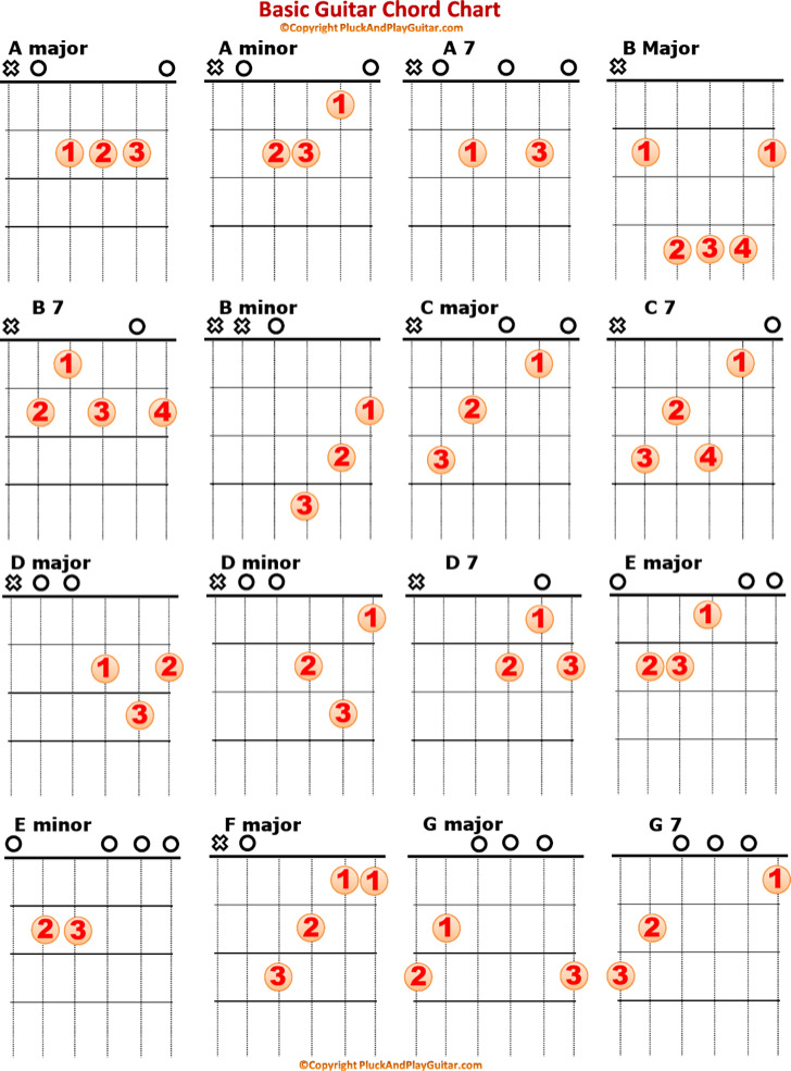 Acoustic Guitar Chord Charts | Download Free & Premium Templates