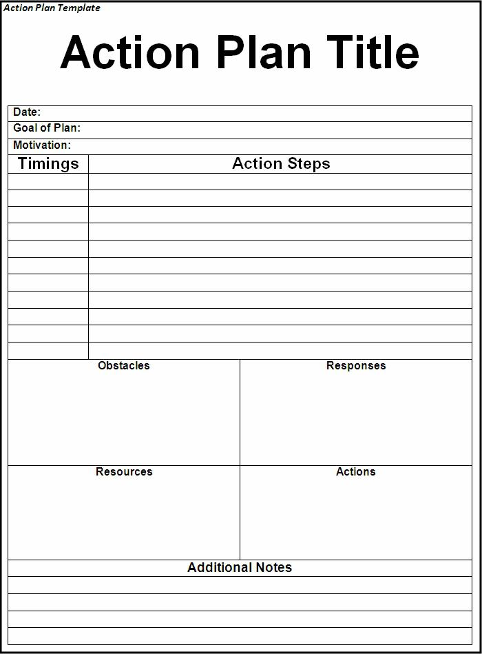 Example Of Action Plan. School Level Strategic Action Plan Example