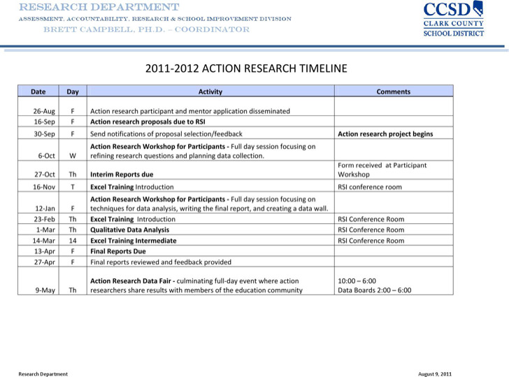 Research Timeline Template  BesikEightyCo