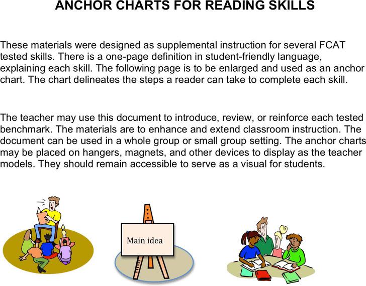 Anchor Charts For Reading Skills