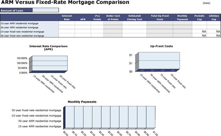 Arm Vs. Fixed Mortgage Rate Comparison