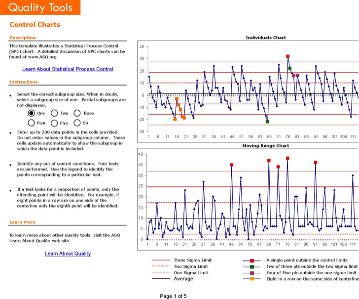 Asq Control Chart