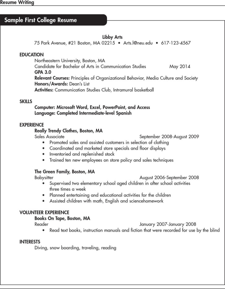 Personal Resume Example. Buy Original Essay Personal Statement