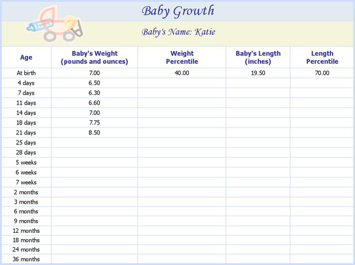 Girls Growth Chart Template. Ideal Weight Chart By Age Template