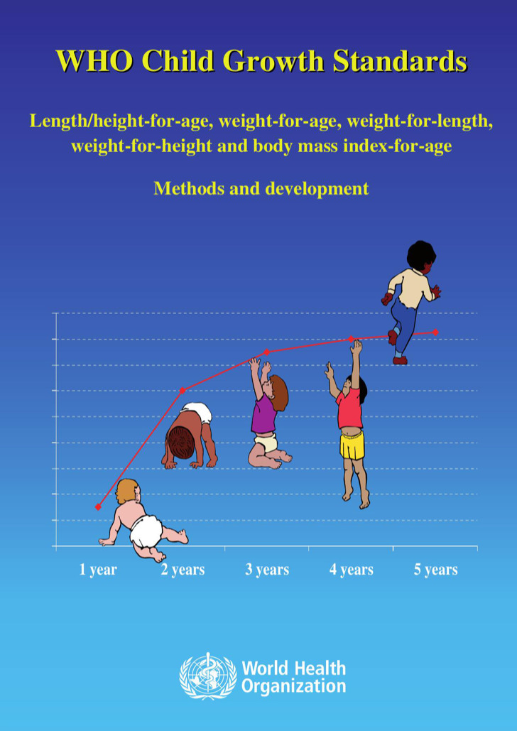 Baby Weight Growth Chart By Month
