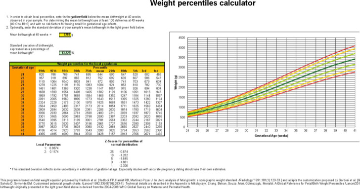 Baby Growth Chart Calculator Templates | Download Free & Premium ...