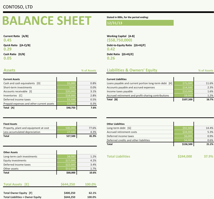 Balance Sheet Template  Download Free  Premium Templates Forms