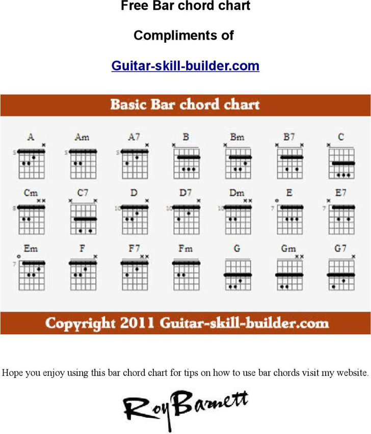 Basic Guitar Chords Note Sample