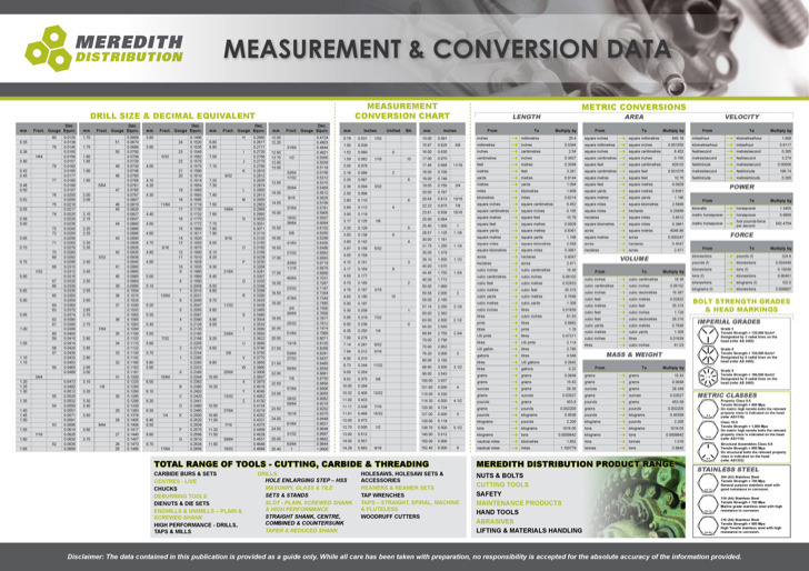 Basic Metric Conversion Data Chart Template