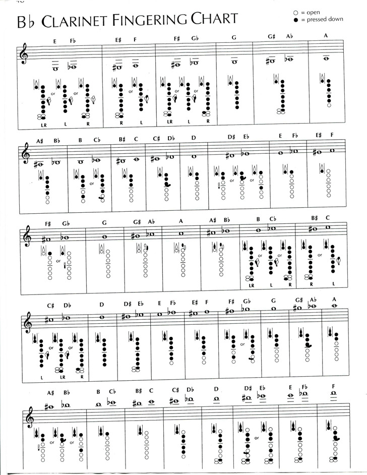 Bb Clarinet Fingering Chart