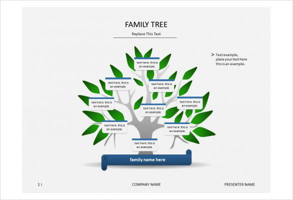 Family Trees Format Craftatelier bco
