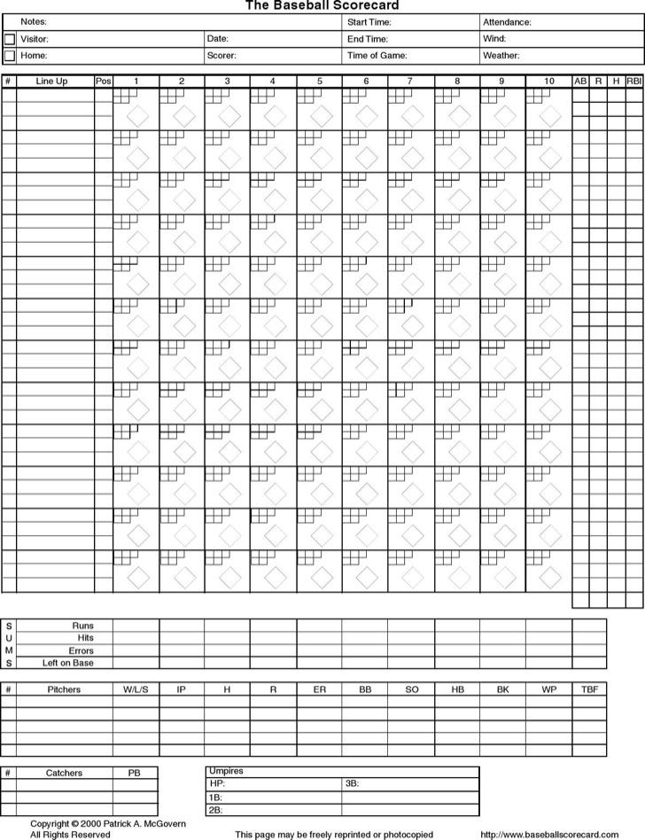 Blank Baseball Scorecard