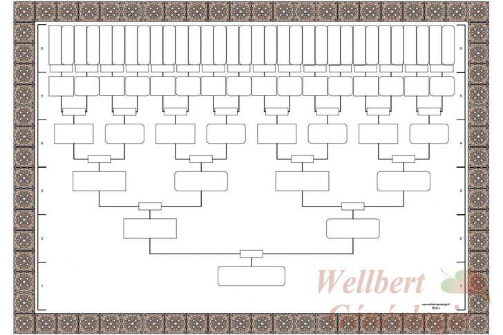 Blank Family Tree Charts To Handwrite Genealogy Ancestors