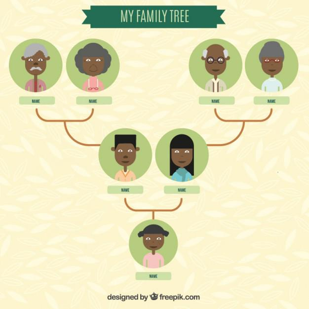 Blank Family Tree Template With Photo Faces