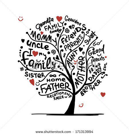 Blank Family Tree Template With Vintage Frames