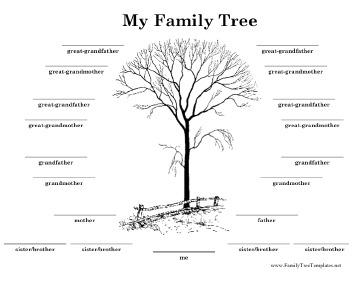 Blank Family Tree Templates