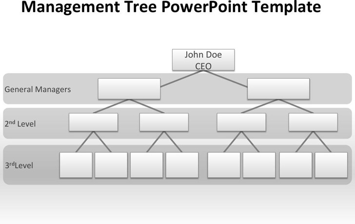 Management Tree Powerpoint Template