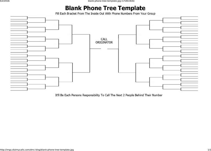 Blank Phone Tree Template PDF Printable