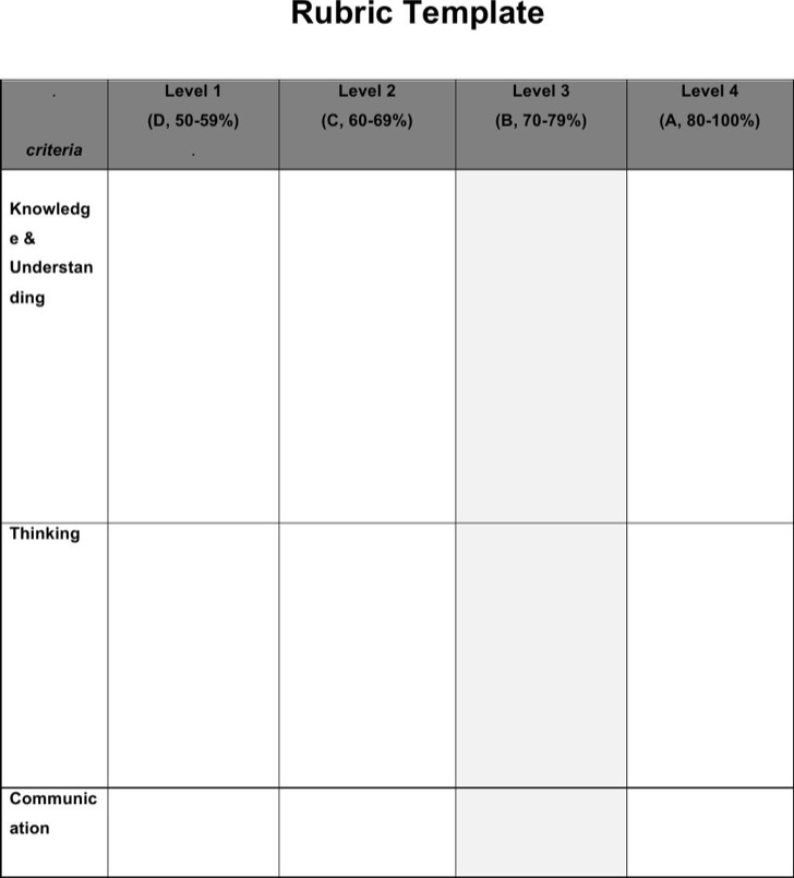 Multipurpose Rubric Templates To Add Life To Your Data Intensive