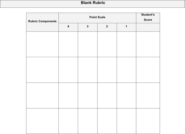 Multipurpose Rubric Templates to Add Life to Your Data Intensive – Blank Rubric Template