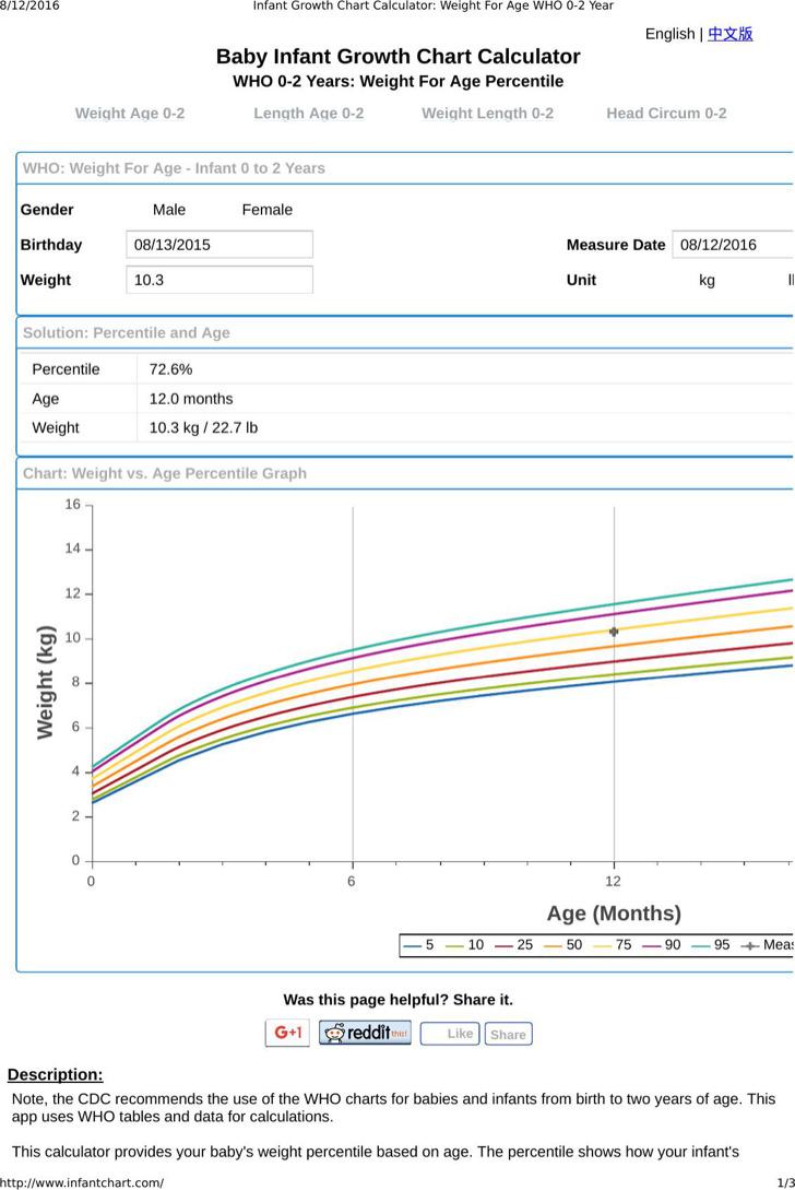 Breastfed Baby Growth Chart Calculator 2