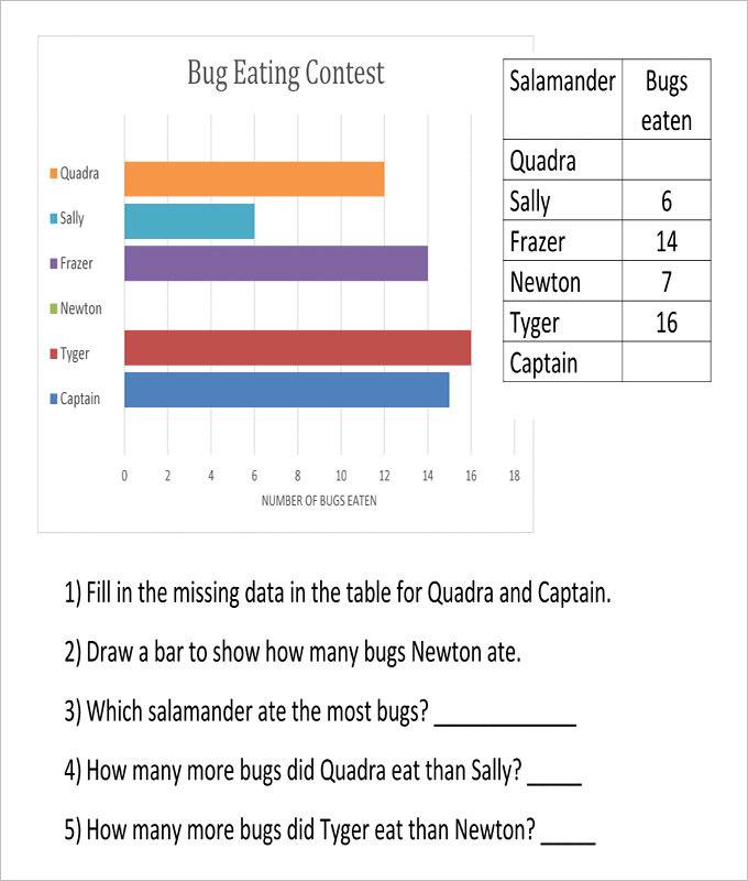 sample bar graph worksheet templates download free premium templates forms samples for. Black Bedroom Furniture Sets. Home Design Ideas