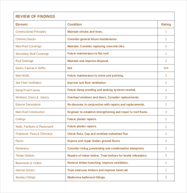 Building Survey Report Free Template Download in PDF