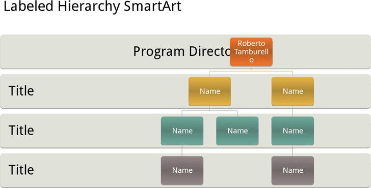 Business Organizational Chart Hierarchy (Widescreen)