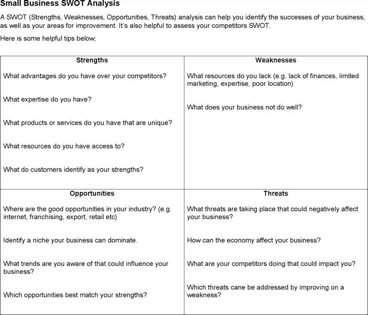 Business Swot Analysis Template