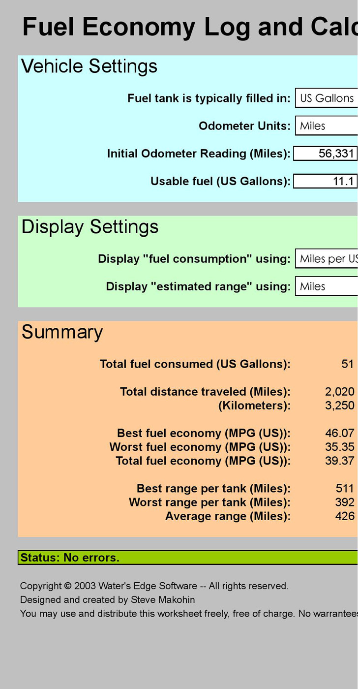 car mileage calculator excel